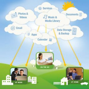 Cloud Computing - Top 1